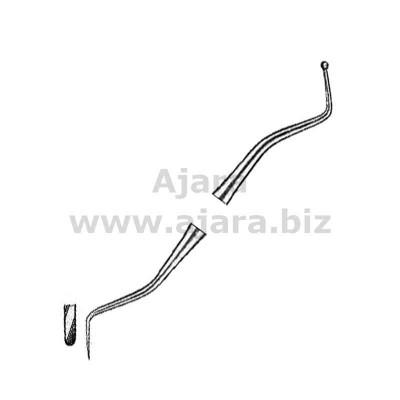 Plastic Filling Instruments Amalgam Carvers fig.1